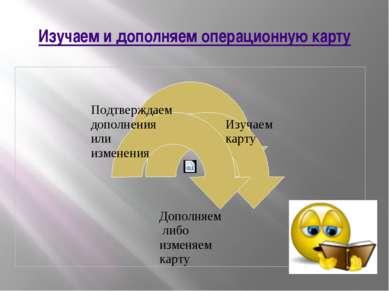 Изучаем и дополняем операционную карту автор Рогожин М.В. МКОУ Среднецарицынс...