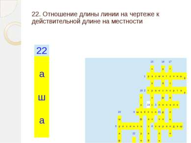 22. Отношение длины линии на чертеже к действительной длине на местности 15 1...