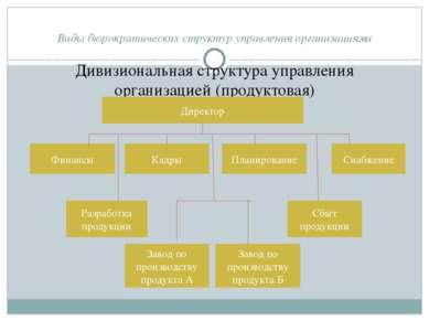 Виды бюрократических структур управления организациями Дивизиональная структу...