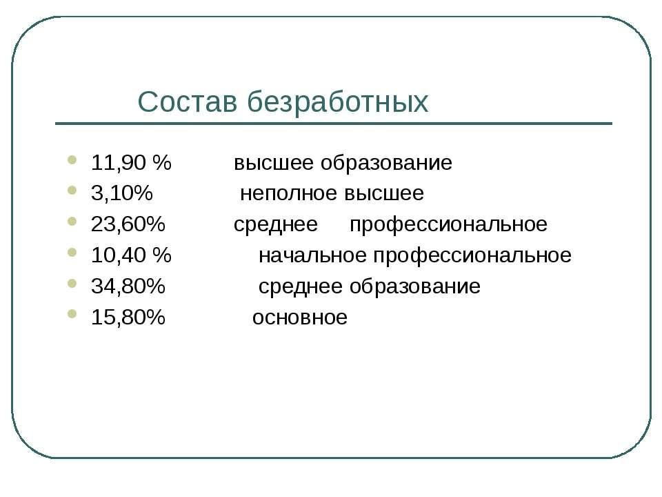 Состав безработных 11,90 % высшее образование 3,10% неполное высшее 23,60% ср...