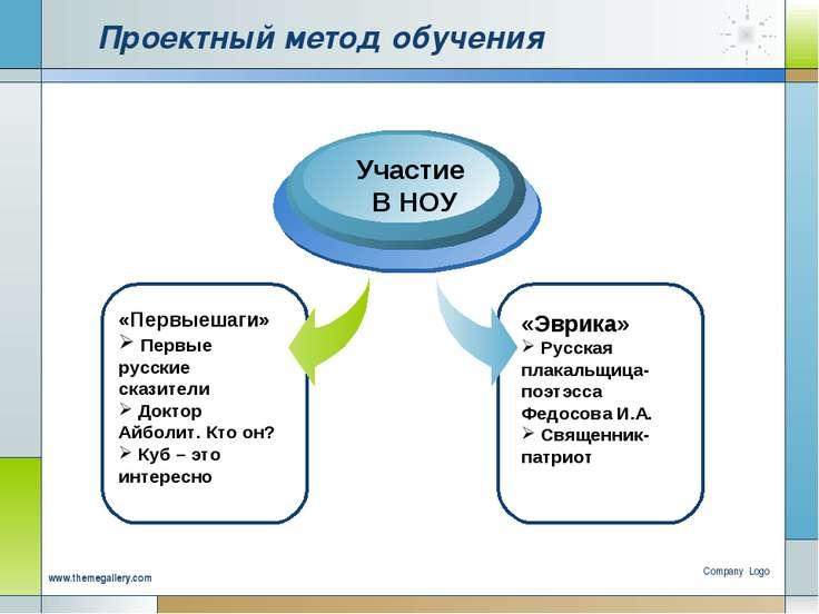 Company Logo www.themegallery.com Проектный метод обучения «Первыешаги» Первы...