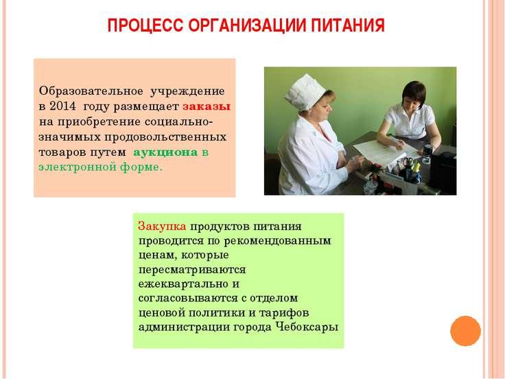 ПРОЦЕСС ОРГАНИЗАЦИИ ПИТАНИЯ Образовательное учреждение в 2014 году размещает ...