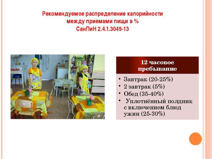 Рекомендуемое распределение калорийности между приемами пищи в % СанПиН 2.4.1...