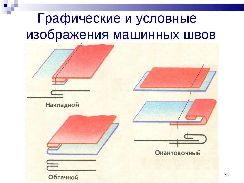 * Графические и условные изображения машинных швов