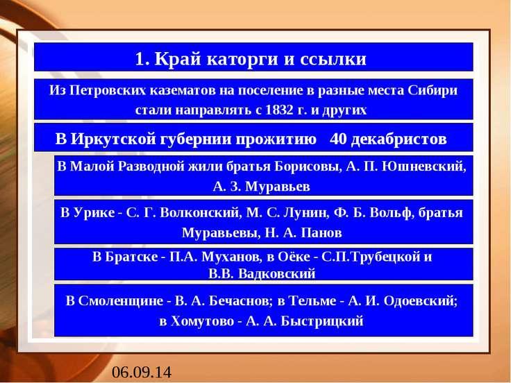1. Край каторги и ссылки Из Петровских казематов на поселение в разные места ...