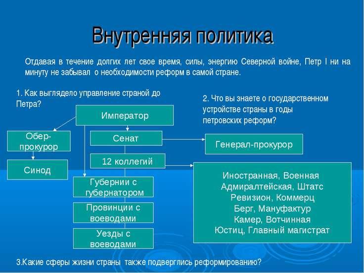Внутренняя политика Отдавая в течение долгих лет свое время, силы, энергию Се...