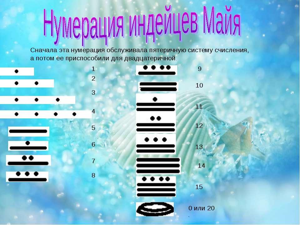 Сначала эта нумерация обслуживала пятеричную систему счисления, а потом ее пр...