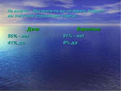 На вопрос: «Мусорите ли вы на берегу Амура?» - мы получили следующие ответы: ...