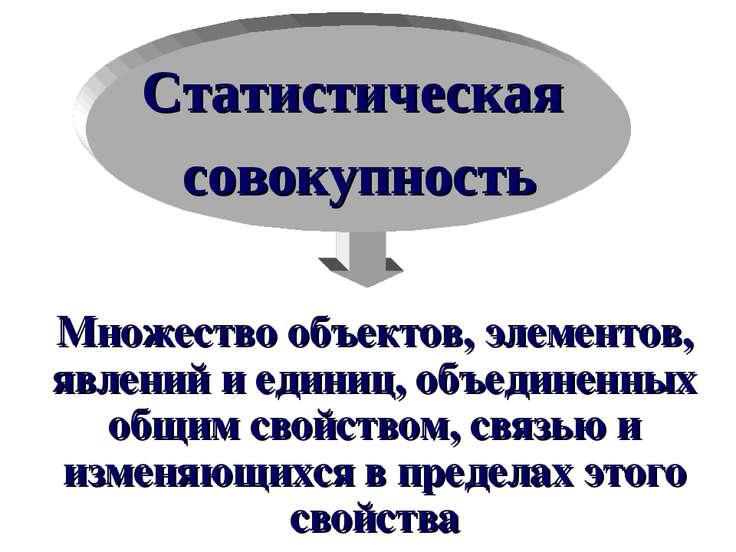 Множество объектов, элементов, явлений и единиц, объединенных общим свойством...