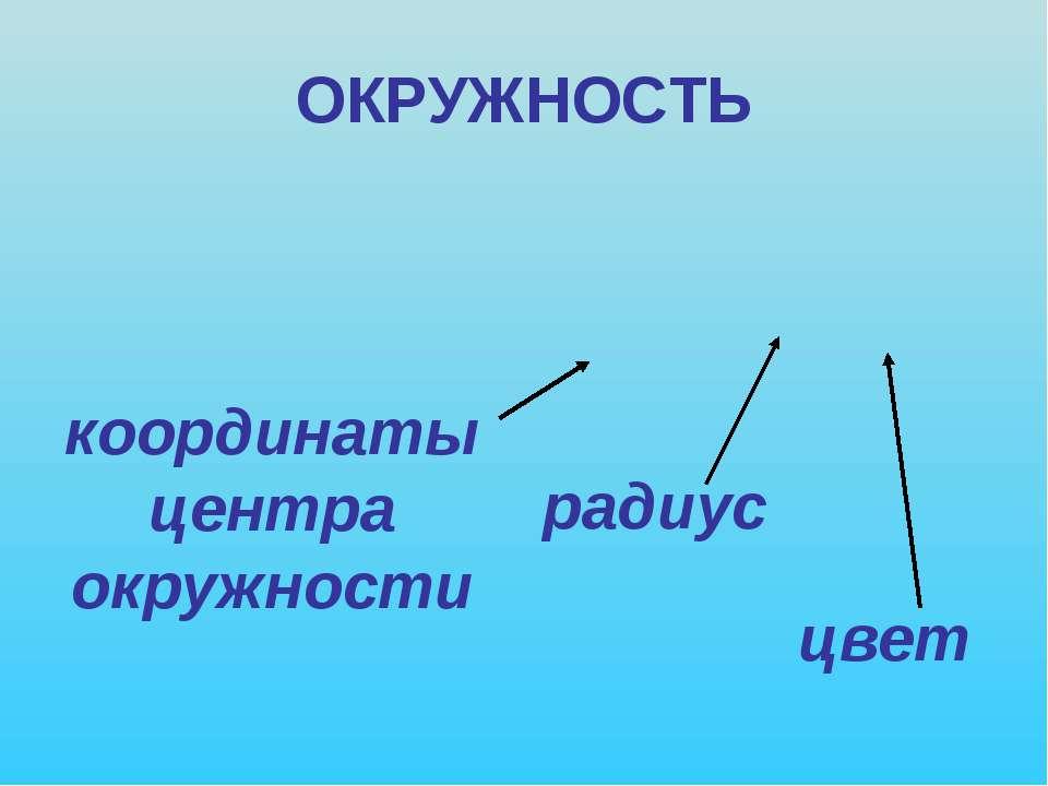 ОКРУЖНОСТЬ координаты центра окружности радиус цвет