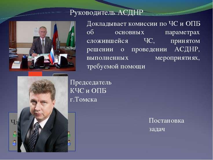 Руководитель АСДНР Докладывает комиссии по ЧС и ОПБ об основных параметрах сл...