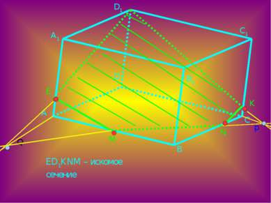 A A1 B B1 C1 C D1 D K N M E Q p ED1KNM – искомое сечение
