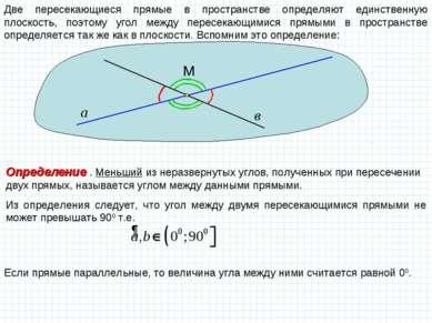 Две пересекающиеся прямые в пространстве определяют единственную плоскость, п...