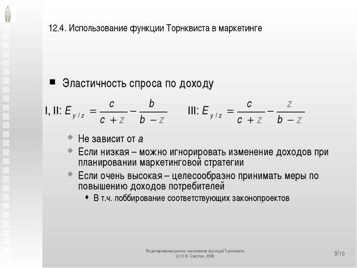 12.4. Использование функции Торнквиста в маркетинге Эластичность спроса по до...