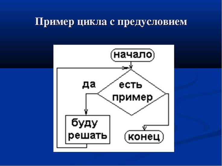 Пример цикла с предусловием