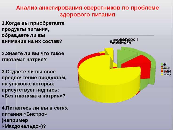 Анализ анкетирования сверстников по проблеме здорового питания