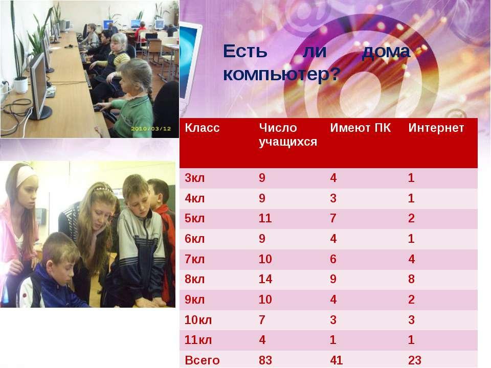 Есть ли дома компьютер? , Класс Число учащихся Имеют ПК Интернет 3кл 9 4 1 4...