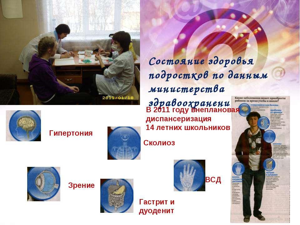 Состояние здоровья подростков по данным министерства здравоохранения области....