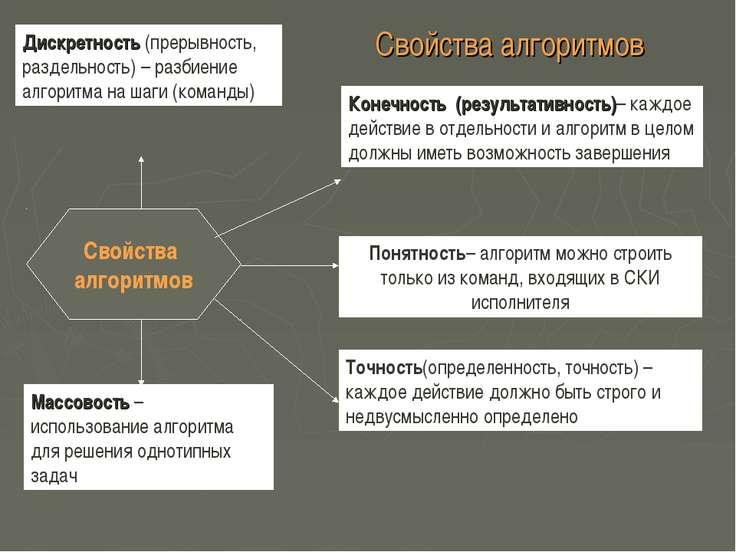 Свойства алгоритмов Свойства алгоритмов Дискретность (прерывность, раздельнос...