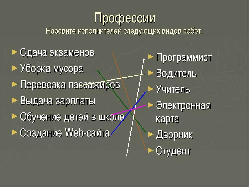 Профессии Назовите исполнителей следующих видов работ: Сдача экзаменов Уборка...