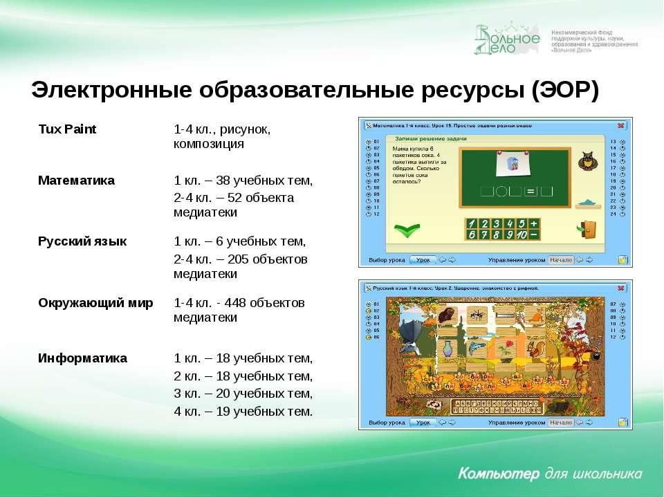 Электронные образовательные ресурсы (ЭОР) Tux Paint 1-4 кл., рисунок, компози...