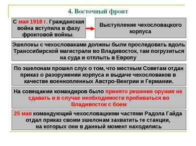 4. Восточный фронт С мая 1918 г. Гражданская война вступила в фазу фронтовой ...