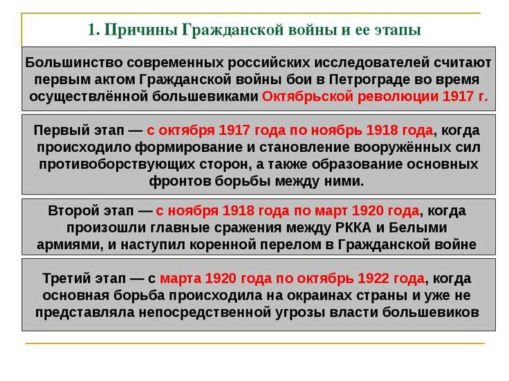 1.Причины Гражданской войны и ее этапы Большинство современных российских ис...