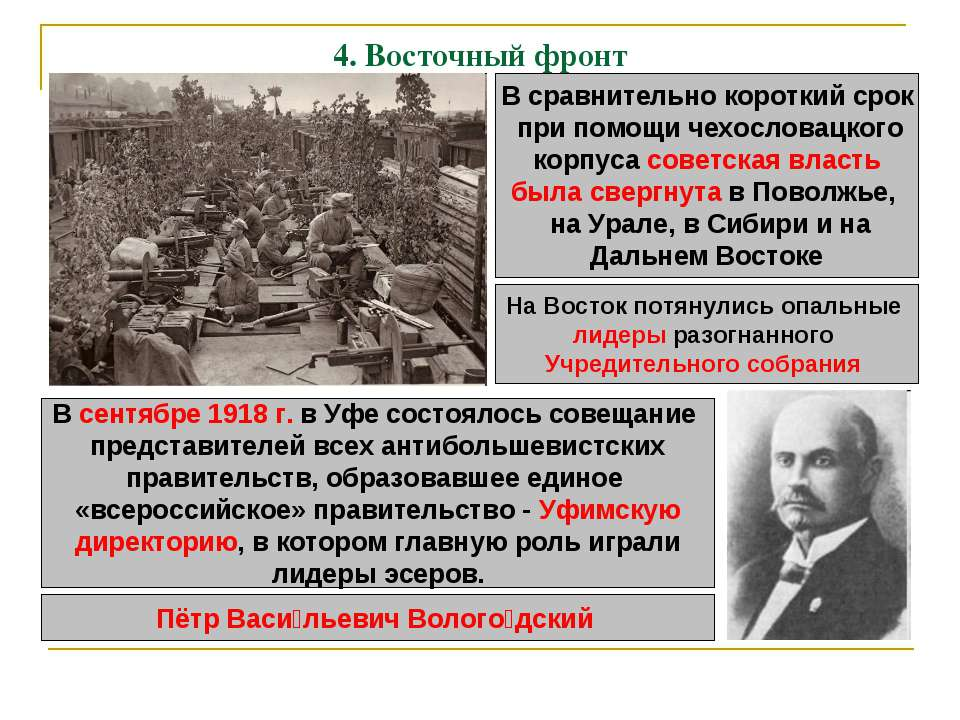 4. Восточный фронт В сравнительно короткий срок при помощи чехословацкого кор...