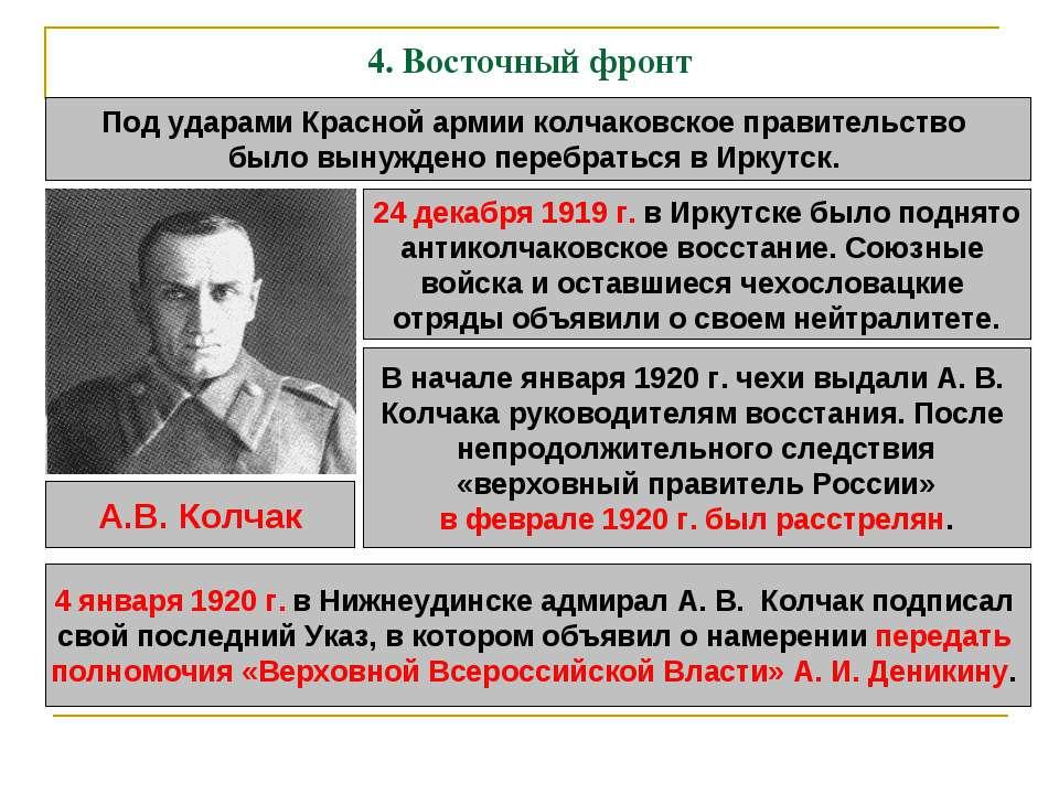 4. Восточный фронт Под ударами Красной армии колчаковское правительство было ...
