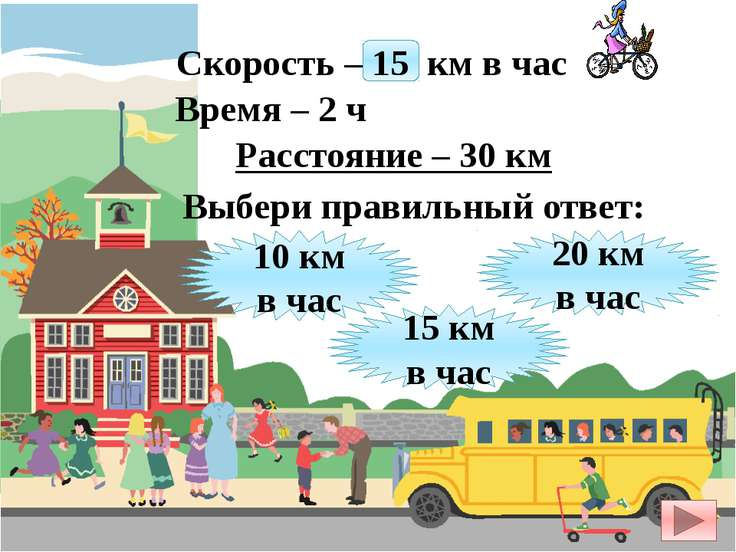 Скорость – ? км в час Время – 2 ч Расстояние – 30 км 10 км в час 15 км в час ...