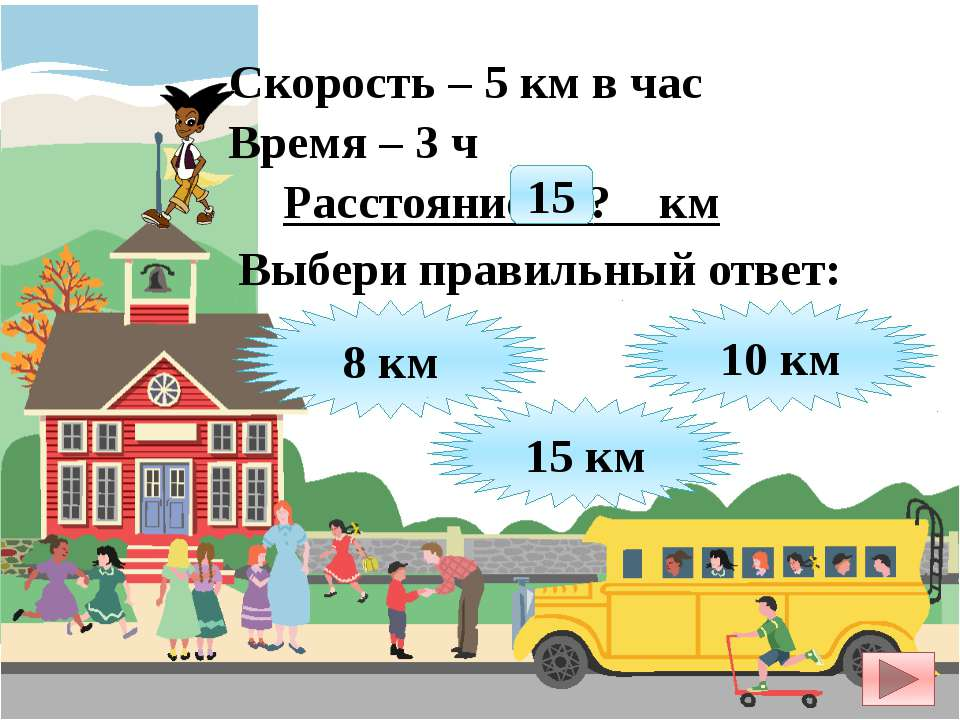 Скорость – 5 км в час Время – 3 ч Расстояние – ? км 8 км 15 км 10 км Выбери п...