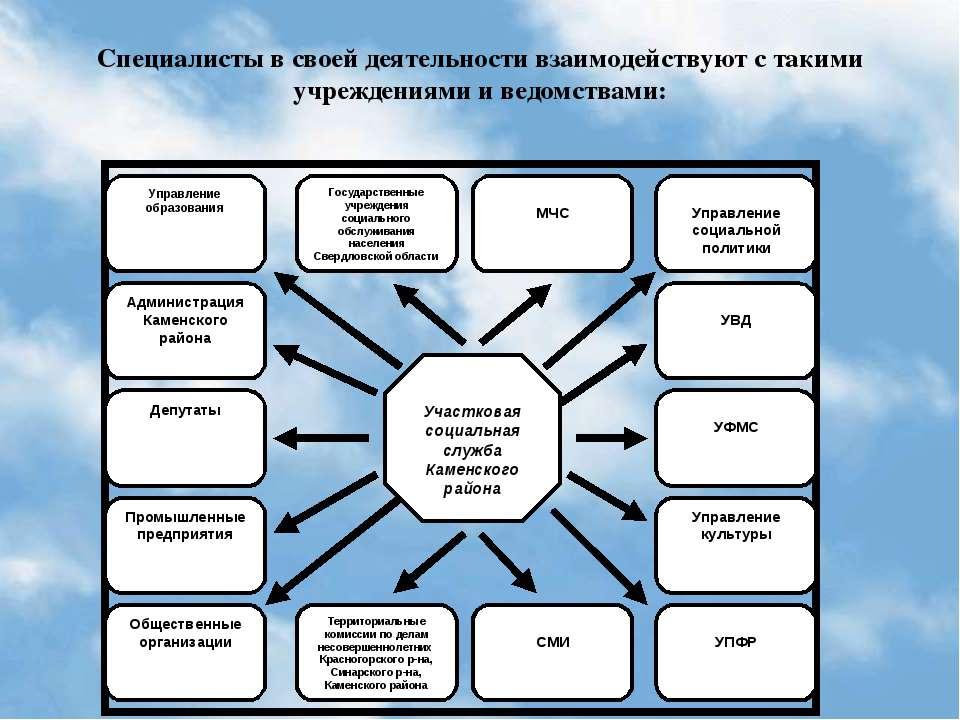 Специалисты в своей деятельности взаимодействуют с такими учреждениями и ведо...