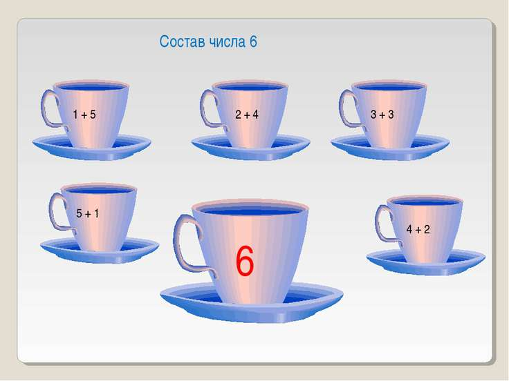 Состав числа 6 1 + 5 2 + 4 3 + 3 5 + 1 4 + 2 6