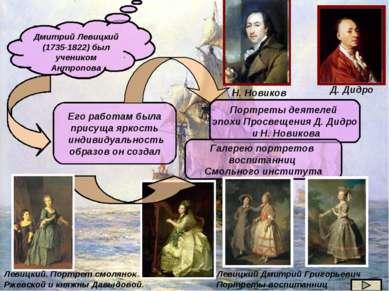 Дмитрий Левицкий (1735-1822) был учеником Антропова Его работам была присуща ...