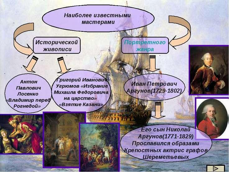 Иван Петрович Аргунов(1729-1802) Наиболее известными мастерами Исторической ж...