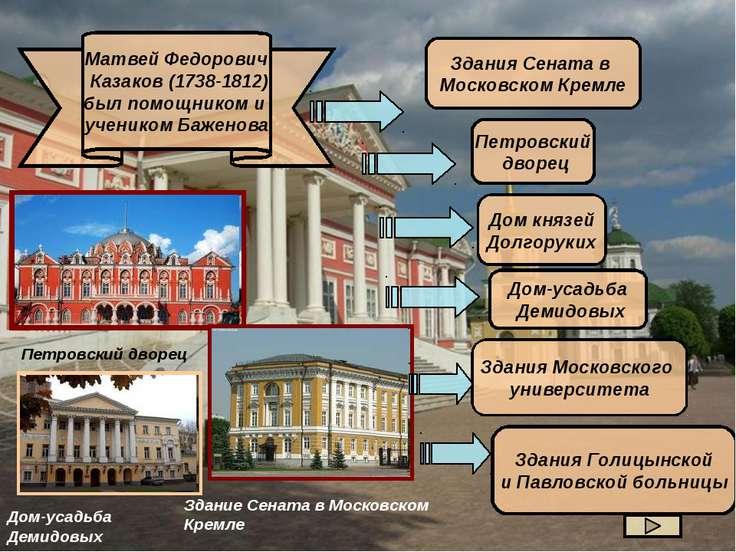 Матвей Федорович Казаков (1738-1812) был помощником и учеником Баженова Здани...