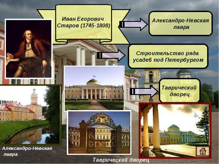 Иван Егорович Старов (1745-1808) Александро-Невская лавра Строительство ряда ...