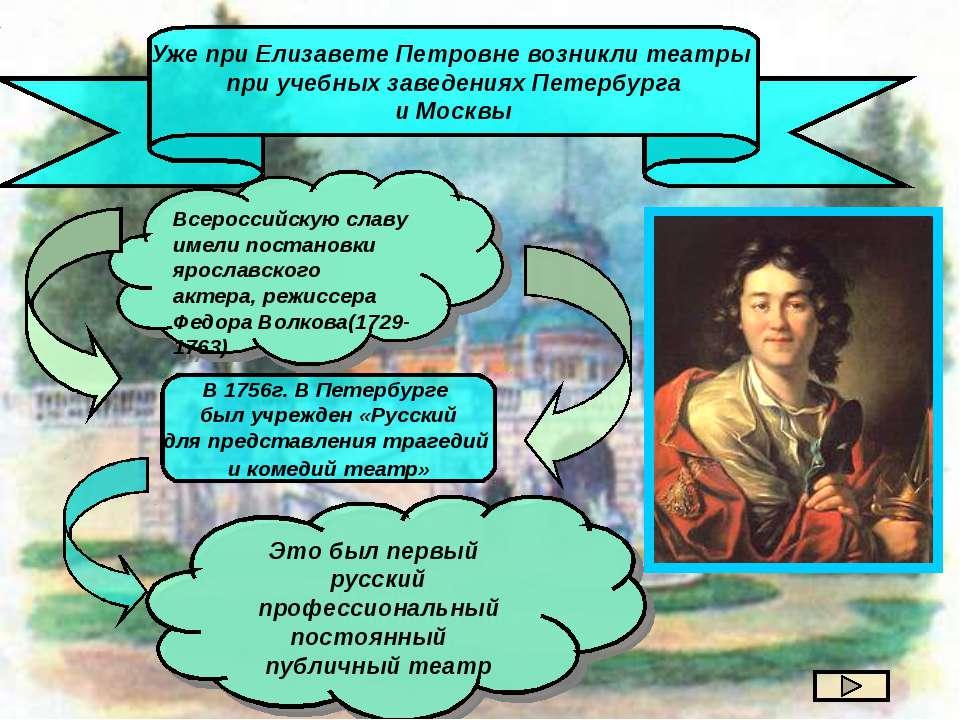 Уже при Елизавете Петровне возникли театры при учебных заведениях Петербурга ...