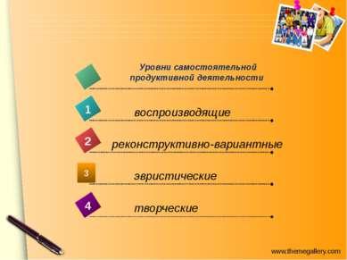 3 Уровни самостоятельной продуктивной деятельности 1 2 4 воспроизводящие реко...