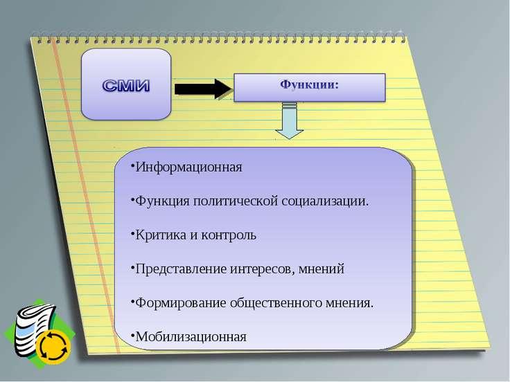 Информационная Функция политической социализации. Критика и контроль Представ...