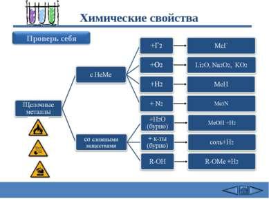 Химические свойства Сафиканов А.Ф.