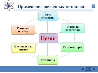 Применение щелочных металлов Сафиканов А.Ф.