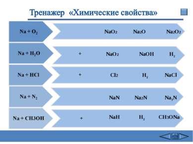 + + + NаО2 Nа2O2 NаОН NaCl Na2N Na3N NаО2 Cl2 NaN NaH Na2O H2 H2 H2 CH3ONa Са...