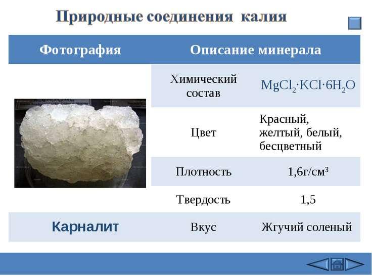 Карналит Фотография Описание минерала Химический состав MgCl2·KCl·6H2O Цвет К...
