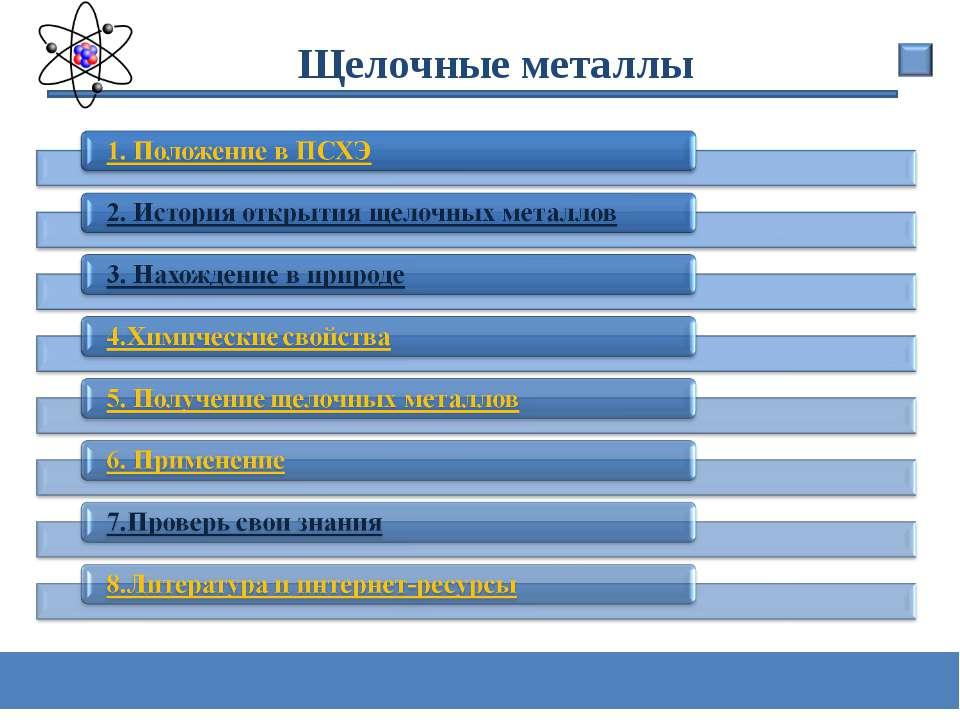 Щелочные металлы Сафиканов А.Ф.
