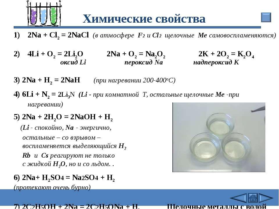 Химические свойства 2Na + Cl2 = 2NaCl (в атмосфере F2 и Cl2 щелочные Me самов...