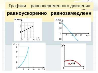 Графики равнопеременного движения равноускоренное равнозамедленное