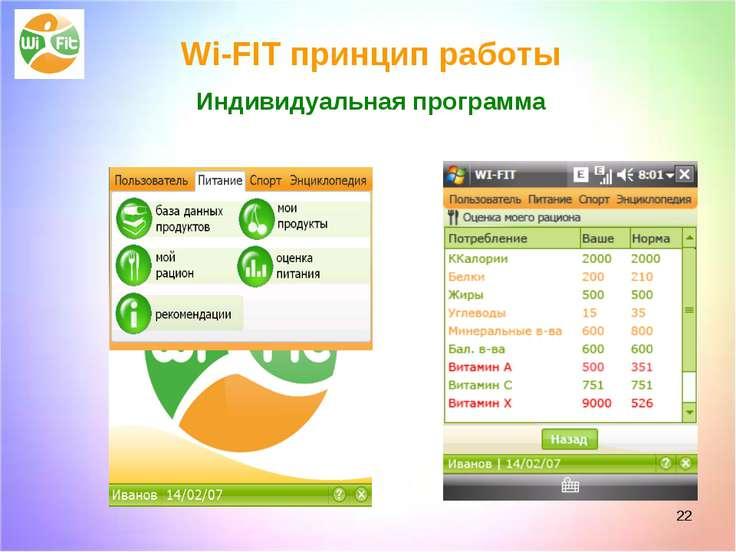 * Wi-FIT принцип работы Индивидуальная программа
