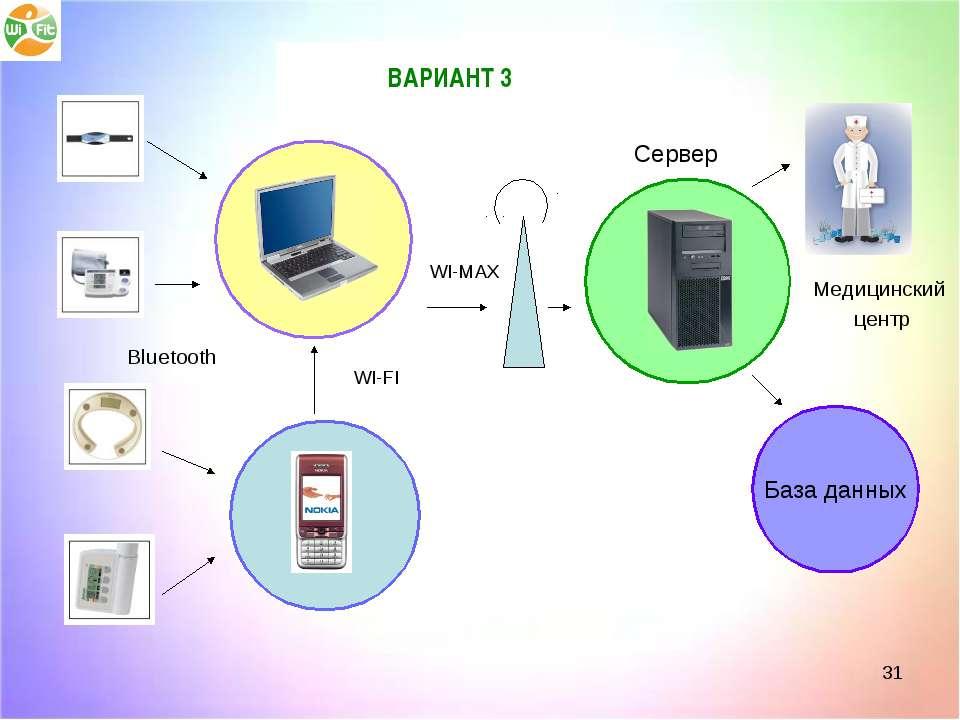 * Bluetooth Сервер Медицинский центр База данных WI-MAX WI-FI ВАРИАНТ 3