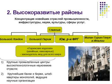 2. Высокоразвитые районы Крупные промышленные центры: высокотехнологичные нау...
